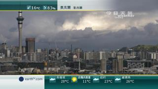 Weather Today - Customized (Chinese)